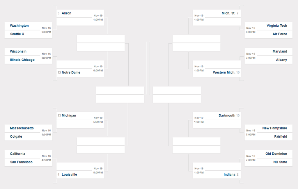 NCAA Tourney Bracket